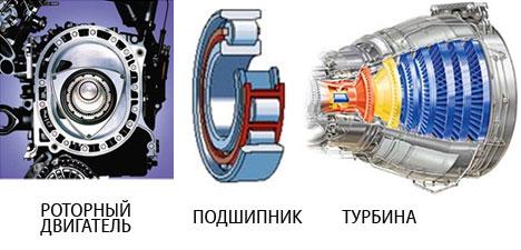 вики ротационный детонационный двигатель николса проводки организации-кредитора при